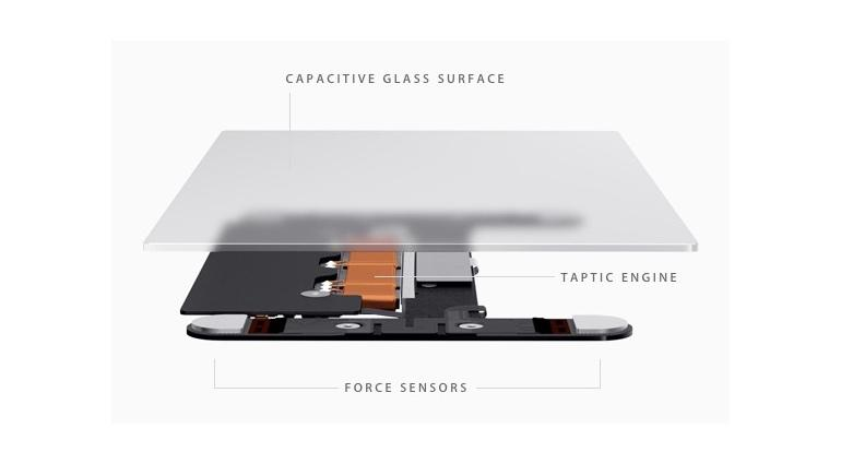 Apple's new Force Touch trackpad technology