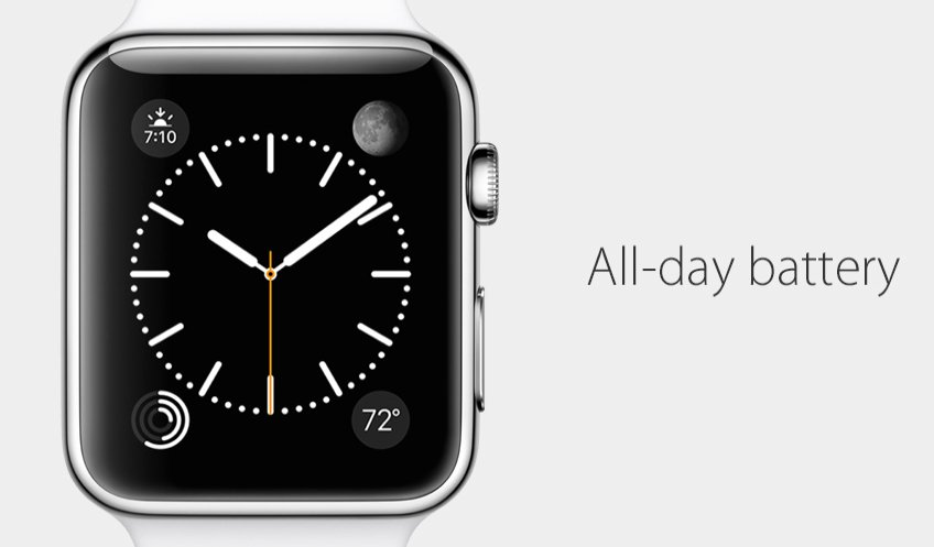 Apple Watch Battery Life is claimed to be All day