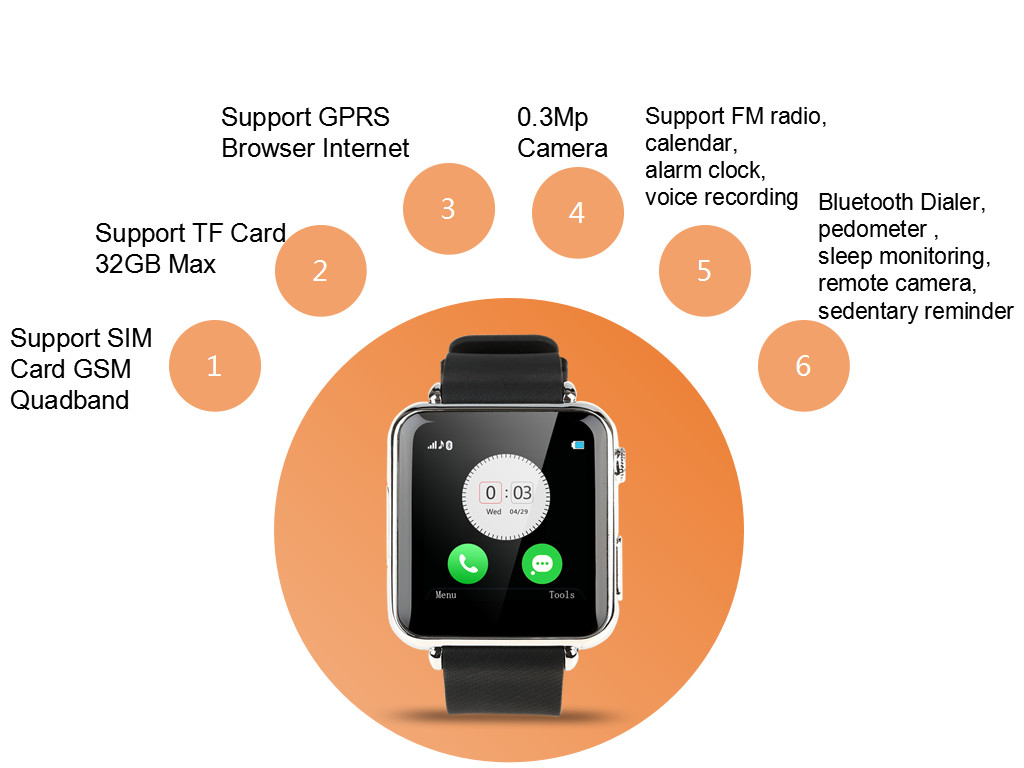 Iradish Y6 smartwatch Phone features