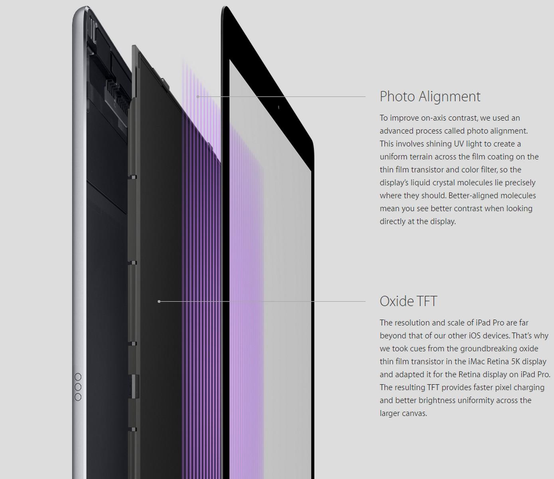 Apple-iPad-Pro camera specs