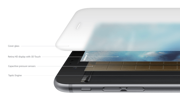 Apple iPhone 6S 3D Touch Display
