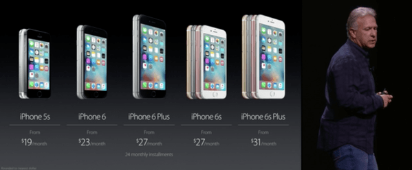 iPhone 6S and iPhone 6S Plus Prices