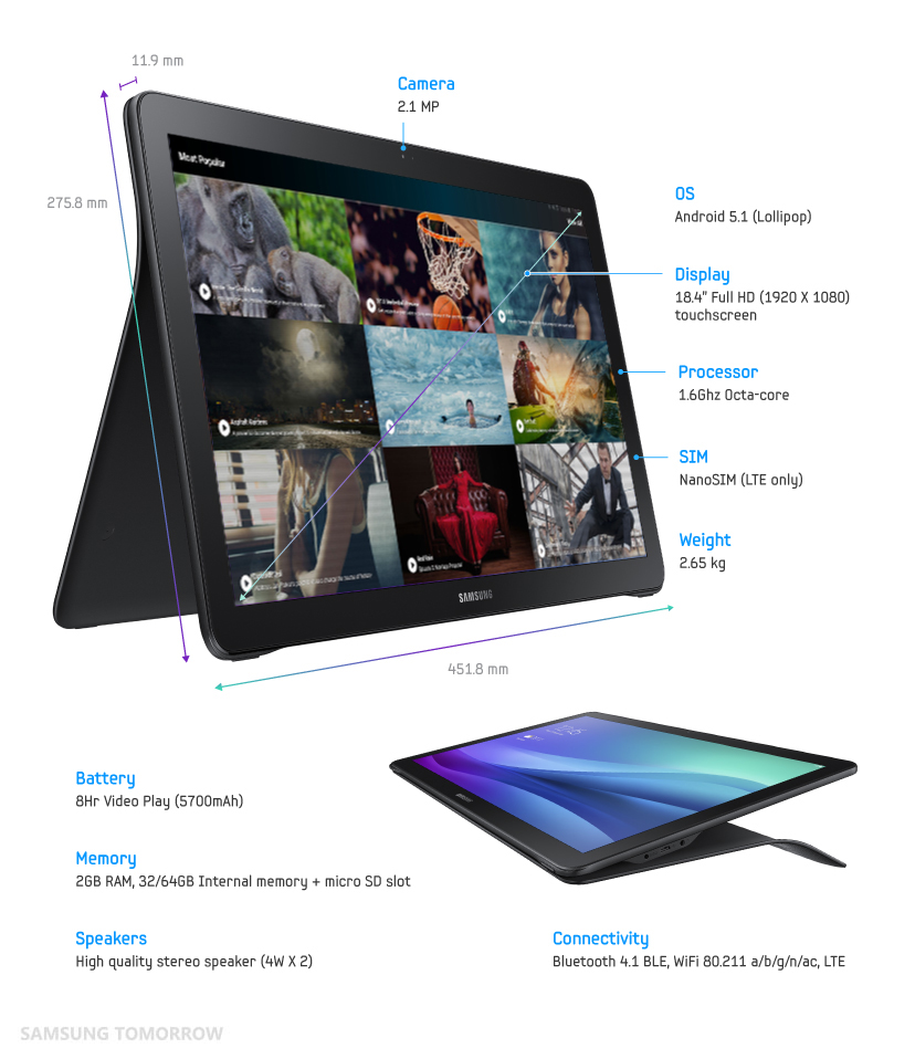 Samsung Galaxy View Dimensions and specifications