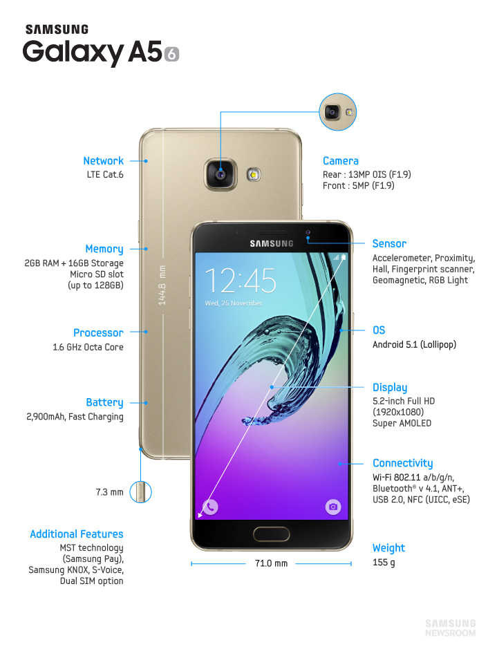 Samsung Galaxy A5 2016 specifications