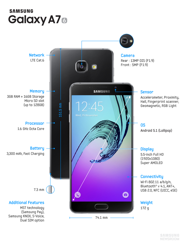 Samsung-Galaxy-A7 specifications