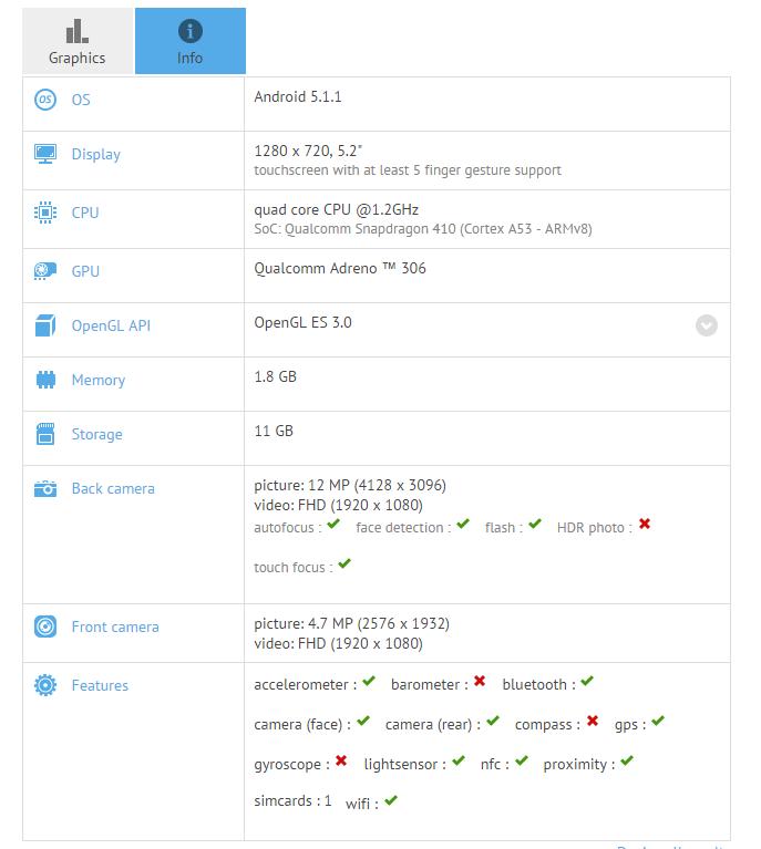 Samsung Galaxy J5 (2016) specs leaked