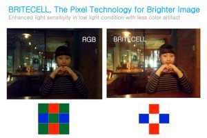 What Is Samsung's New Camera Tech, Britecell About?