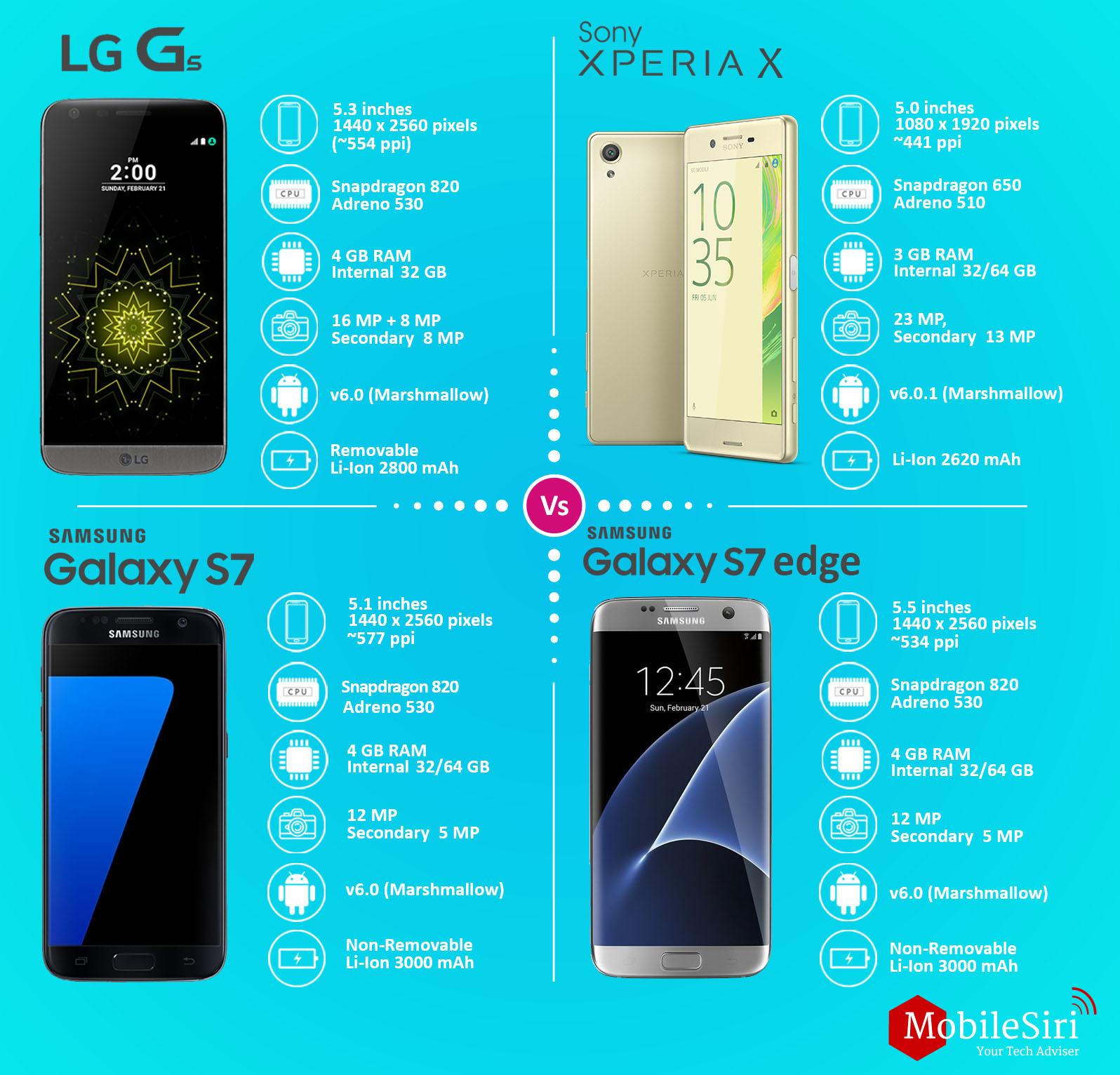 infographics-mwc-mobilesiri