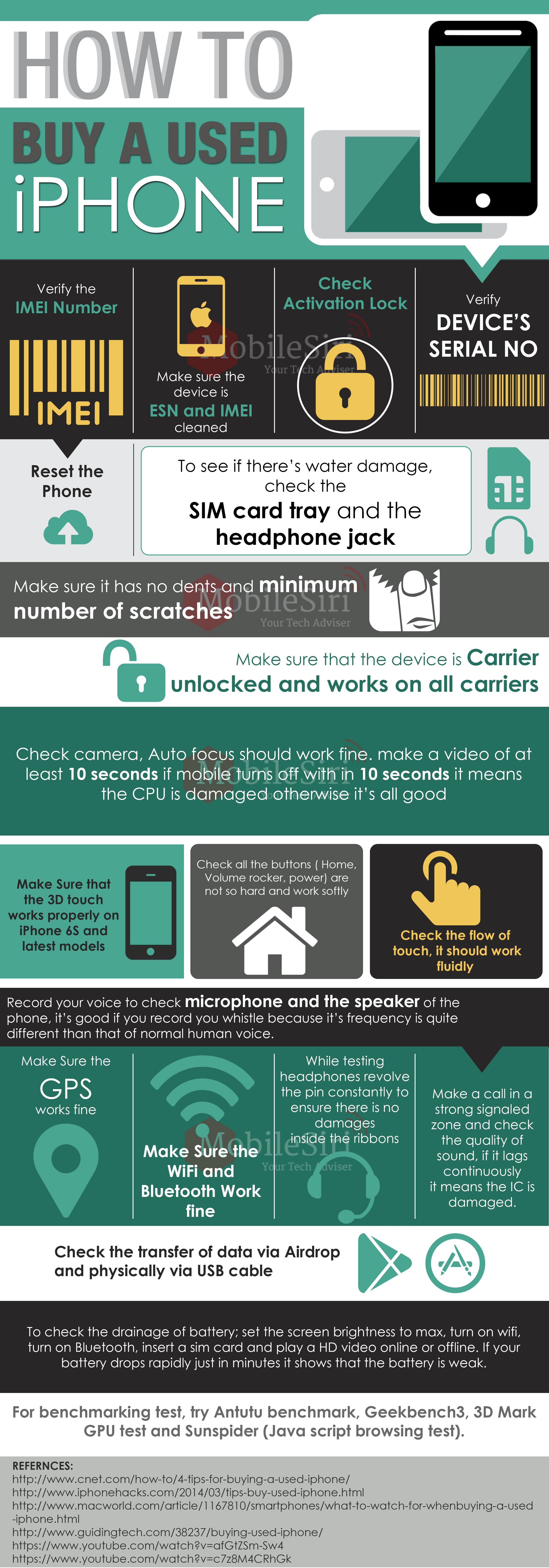 15 Checks before You Buy a Used iPhone 6 or 6 plus with Infographics