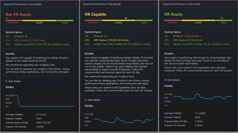 Valve utility for checking your PC for virtual reality is more robust