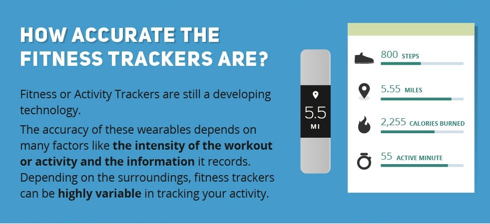 How-accurate-are-the-fitness-trackers