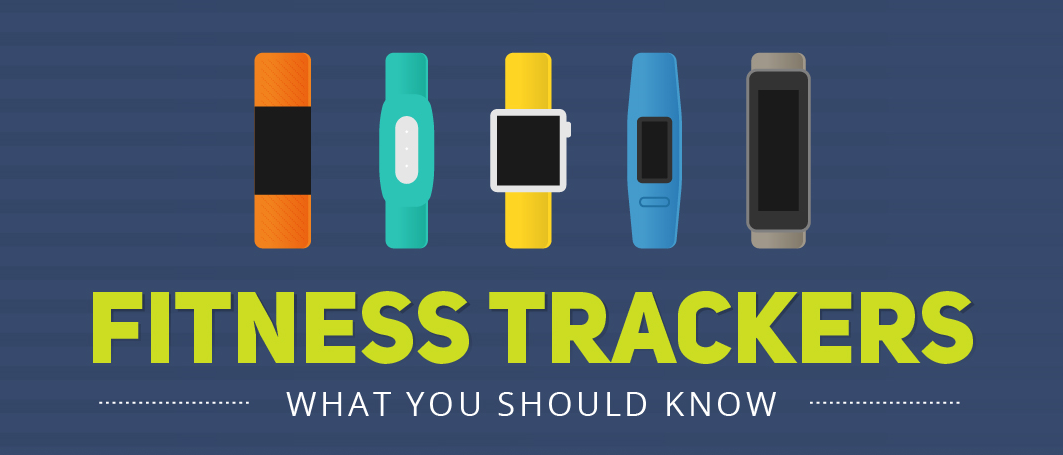 Best Fitness-trackers - All You should know