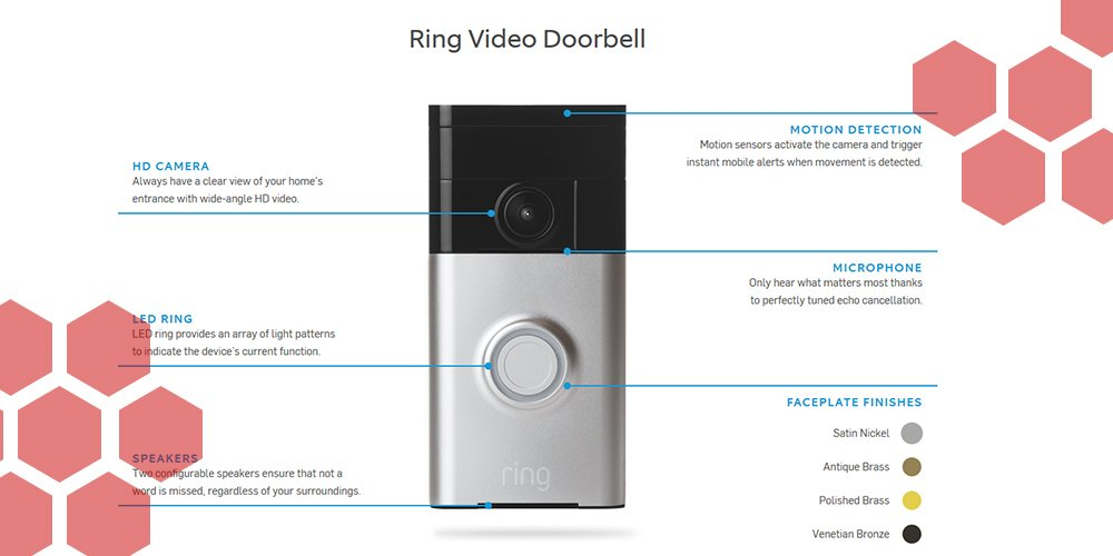 Ring wifi features